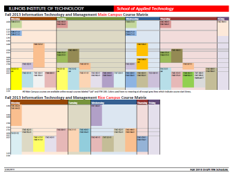 ITM_Course_Schedule_Fall2013_matrix_thumb