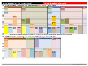ITM_Course_Schedule_Fall2013_matrix_thumb