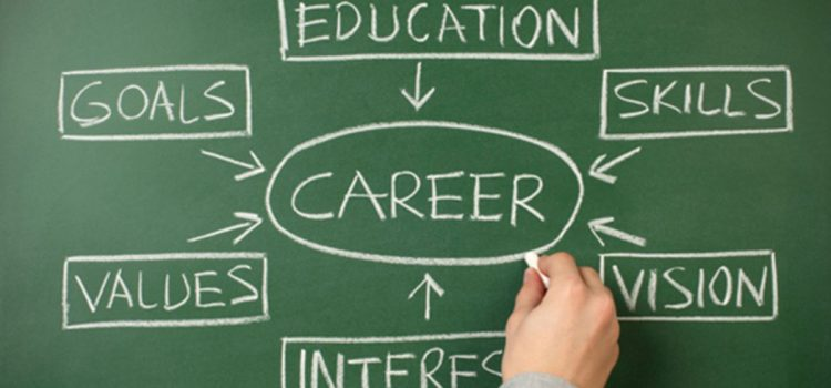 The Importance of Making Career Development a Habit